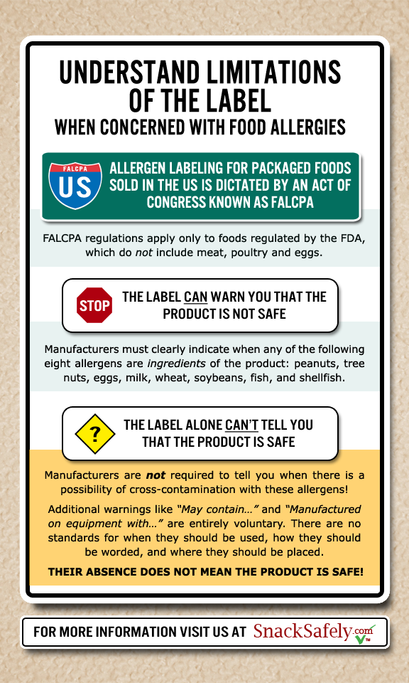Fda Health Laws For Food Packaging Facility
