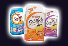 Goldfish Varieties