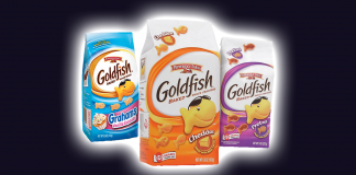 Goldfish Varieties