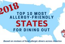 Allergy Eats Top States